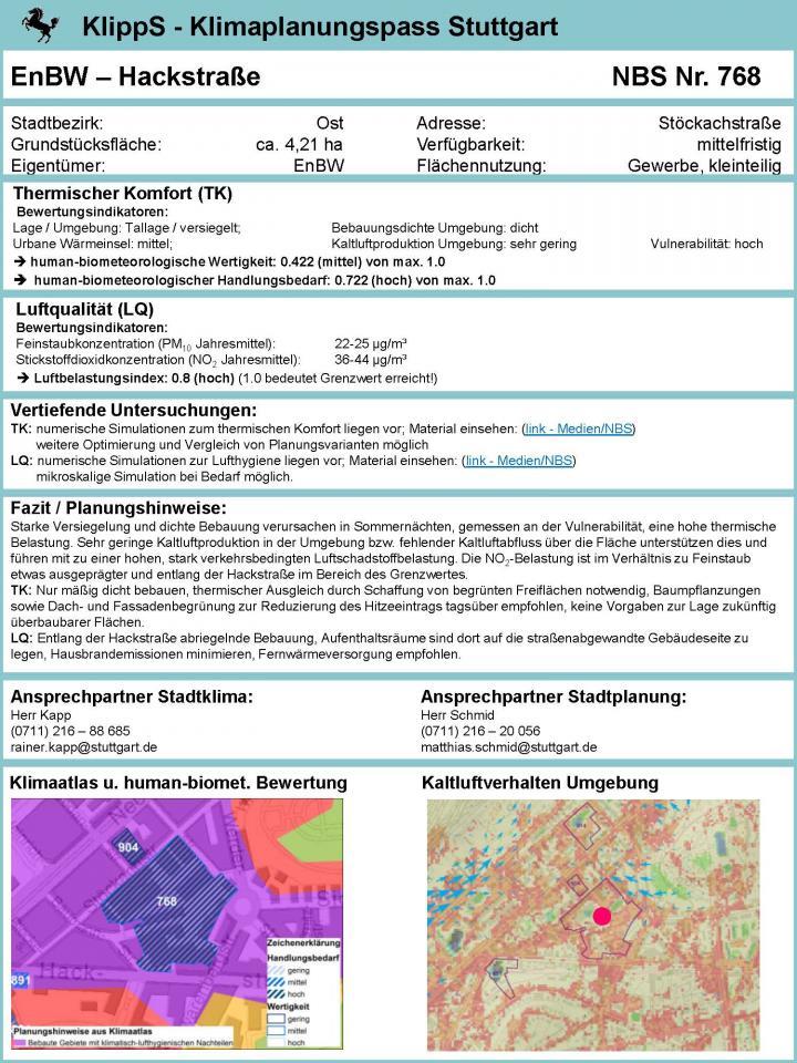 Landeshauptstadt Stuttgart, Amt für Umweltschutz, Stadtklimatologie