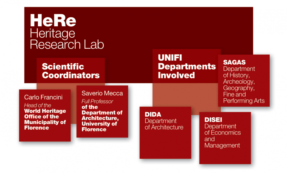 Dida Communication Lab