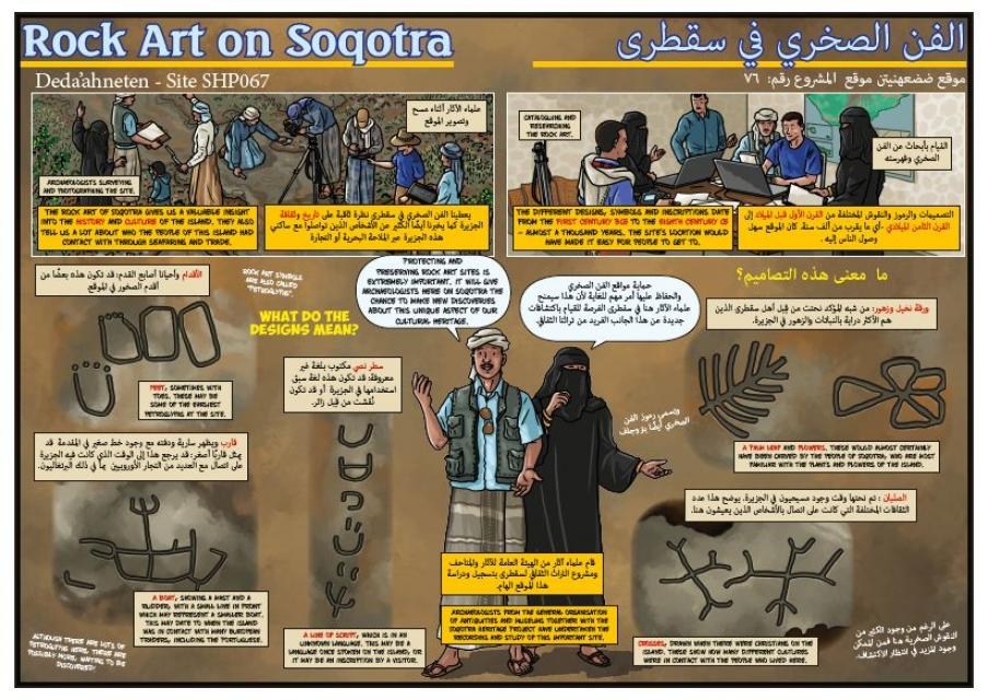 Soqotra Heritage Project
